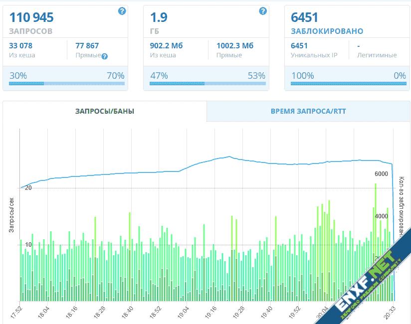 [BS] First Statistics Pro